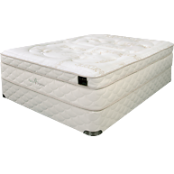 NaturaOrganics EcoSanctuary Ultra Plush Mattress